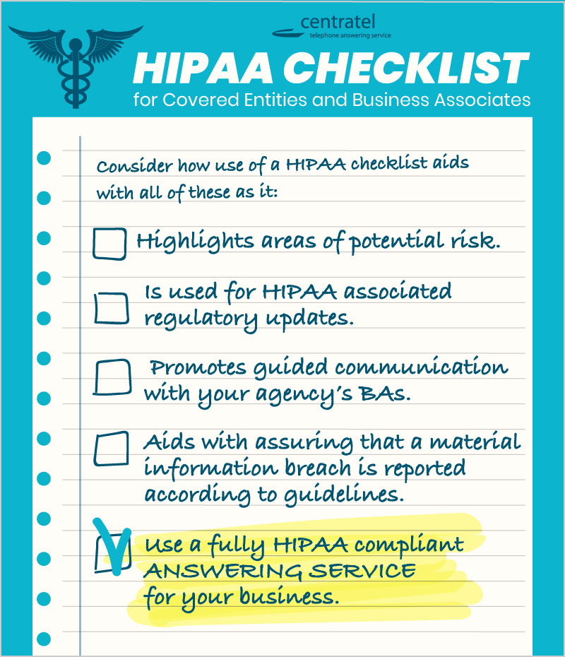 A Centratel's infographic about HIPAA Checklist for Covered Entities and Business Associates