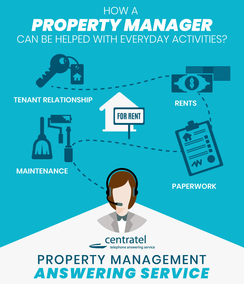 A Centratel infographic on how a property manager can be helped by an answering service